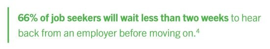 66% of job seekers will wait less than 2 weeks