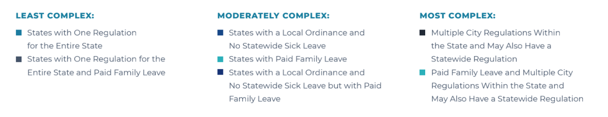 Paid Leave Laws Complexities By State 2018