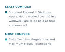 Managing Overtime Complexity By State 2018