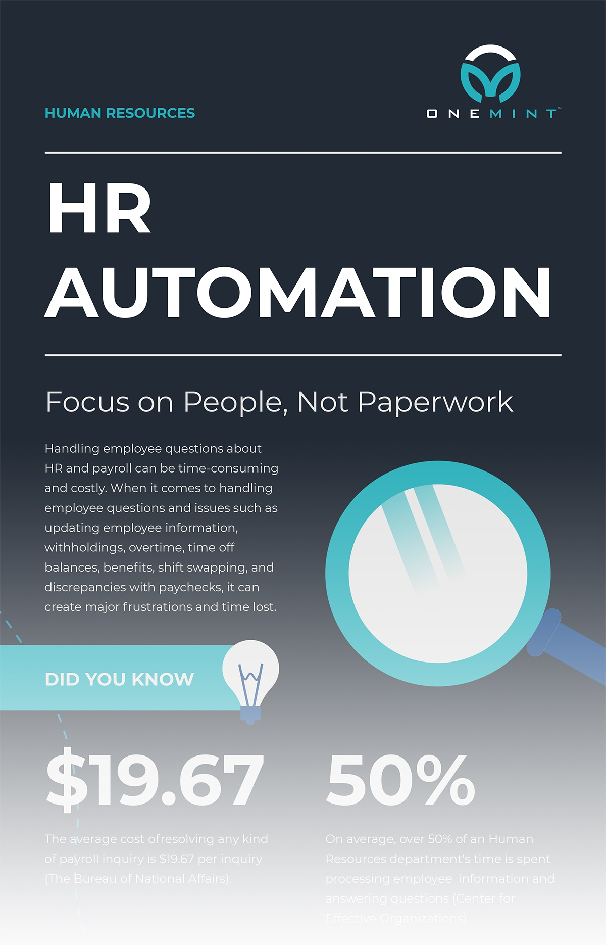 hr automation infographic