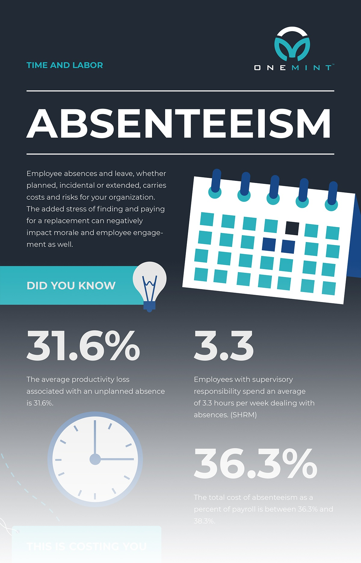 time and labor automation infographic