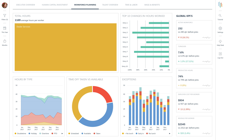 Analytic li - Powerful Insights And Analytics   ONEMINT